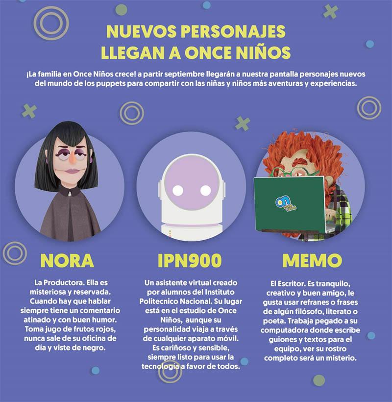 Planeta Burbujas y más #EstrenosON2018 1